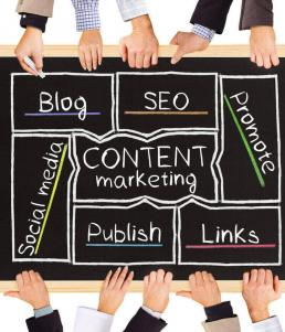 the components of content marketing