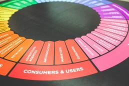 a color wheel showing different customer categories